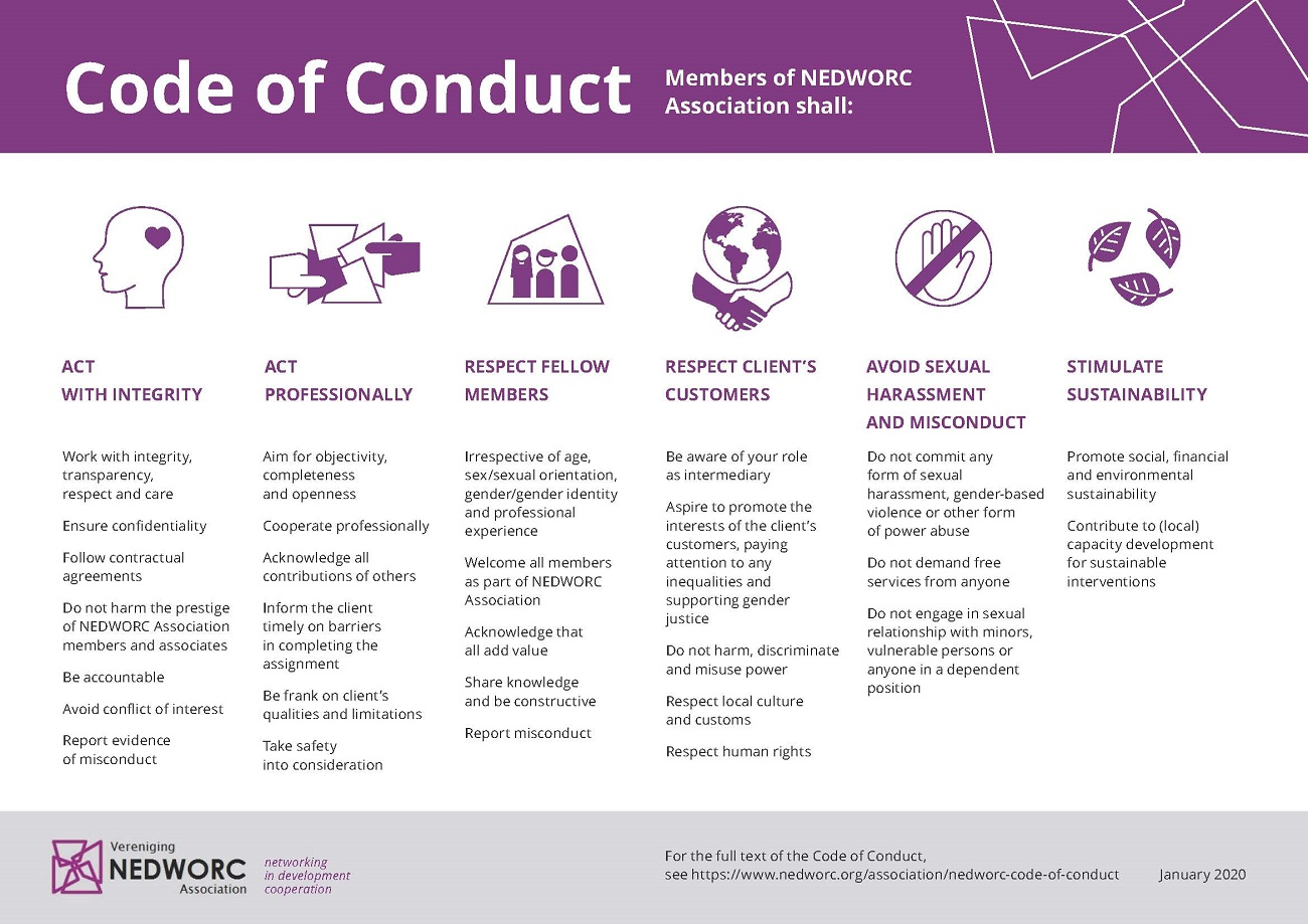 Code of conduct infographic